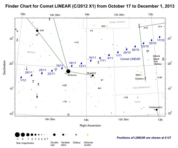 C2012_X1_LINEAR_2013_Finder_Chart