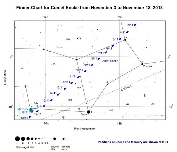 Comet_Encke_Nov_Finder_Star_Chart